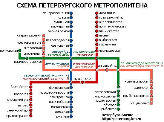 время от метро купчино до метро рыбацкое